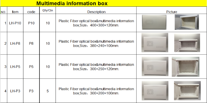 Fiber Optic Information Box with low price