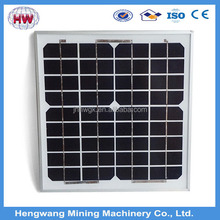 solar panel battery/12v 5w solar panel/250 watt photovoltaic solar panel