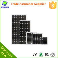 Monocrystalline and polycrystalline Silico Solar energy Panel material