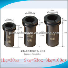 JC Graphite Crucible for Small Gold Melting Furnace Usage