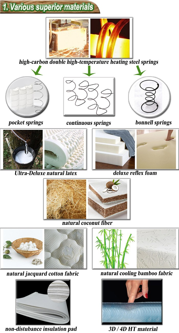 Bedroom furniture fiber natural coconut palm mattress - Jozy Mattress | Jozy.net