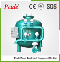 High speed sand filter for water treatment