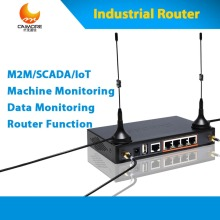 M2M RS232 RS485 RS422 TTL Industrial WCDMA 3g sim bonding router