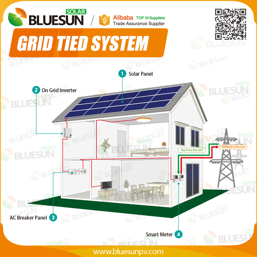 Bluesun Best 2kw cheap solar panel china power system korea home use