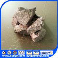 Speak highly China supplier provide silicon aluminum barium calcium alloy/ SiAlBaCa powderr with low price for exporting