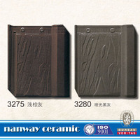 Color steel roof tile with different roof tile moulds,discount roof tile