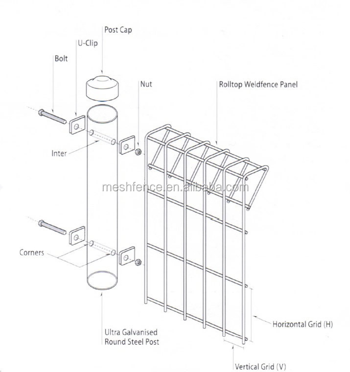 Galvanized Roll Top Brc Weld Mesh Panel Fence( Factory Exporter ...