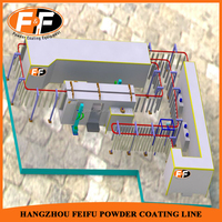 Iron Tube Epoxy Powder Paint Coating System Line