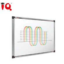 portable interactive whiteboard projector electronic whiteboard