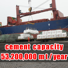 cheap 50kg bag portland cement in china