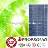 Good quality and high efficiency solar panel 250wp