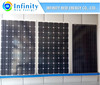 High Effective INE Mono 260W Panel Solar Monocrystalline Silicon 25 year Warranty