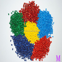 White/Blue/Green/Red/Yellow/Black PP PE PS ABS EVA color plastic masterbatch manufacturer