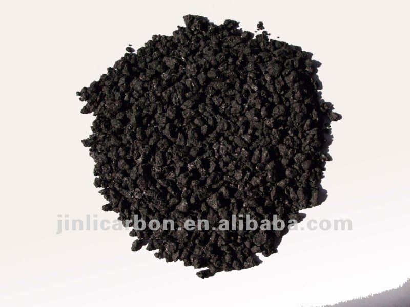 synthetic graphite powder