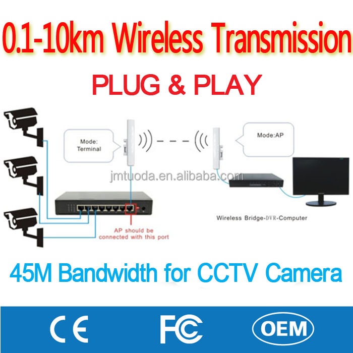 Manufacturer 1KM Long Range Wireless Transmission Kit for Wireless CCTV Monitor NVR Accessory