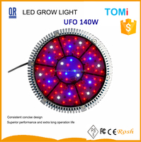 full specturem 140W actual 75*3W UFO led grow lights super power 225W UFO led grow light