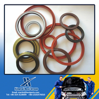 China Wholesale OEM TA2,SC,TC,SB2,SA2,TB2,SATJ types of Standard NBR crankshaft oil seal China supplier colored oil seal