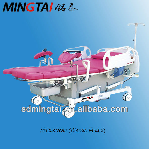 Intelligent Operation Room Table for Birth
