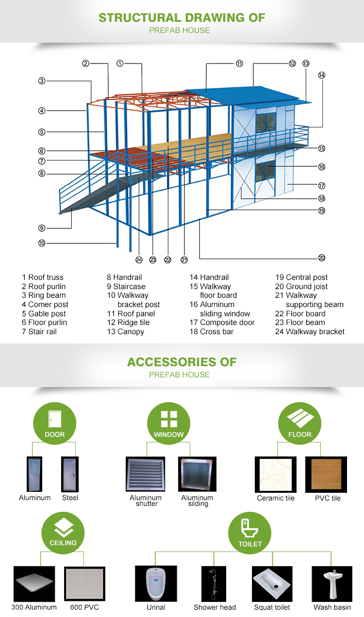 Philippines price small prefabricated prefab homes made modularized modular labour camp steel house unit plans designs