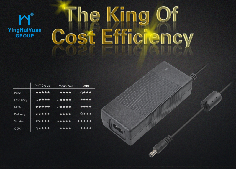 Doe vi ul 17V3.5a switching power adapter 17V 3.5a 17Volt 3.5amp 60W adaptor 5.5*2.1 5.5*2.5mm