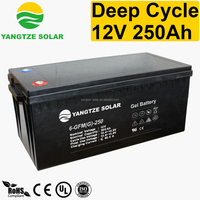 deep cycle power volt battery dealers