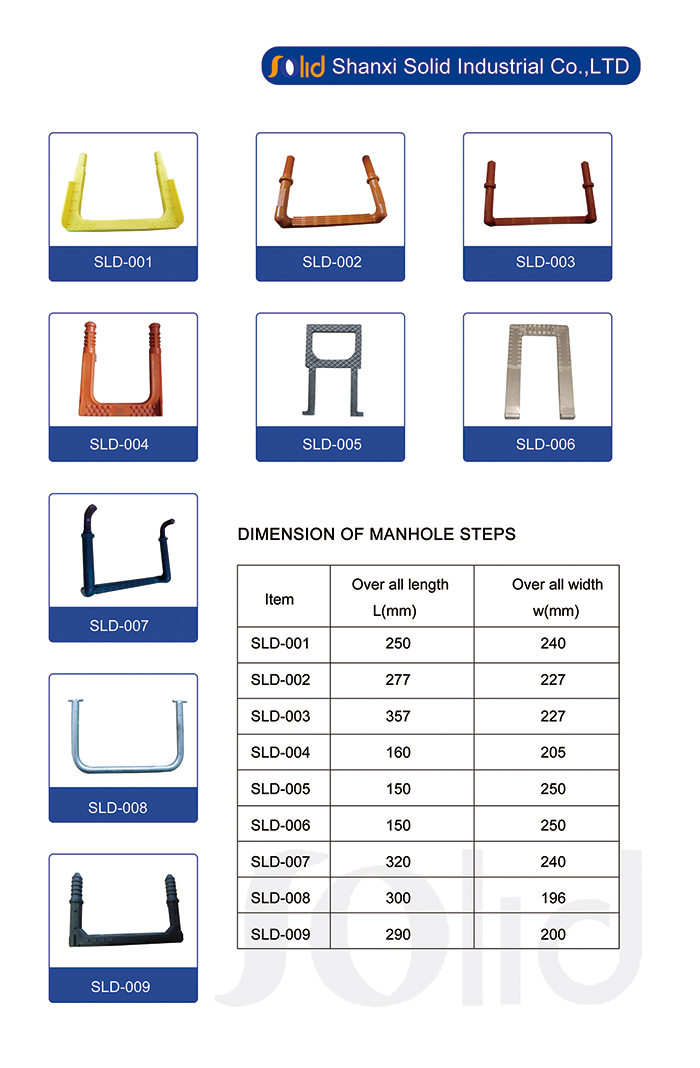 EN13101 Polypropylene Polymer Coated Manhole Step