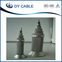 Factory directly sale AAAC All Aluminum Alloy Conductor aaac conductor 11kv overhead transmission line