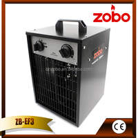 Euro heater with euro plug supply 3 kW rectangular electric air heater