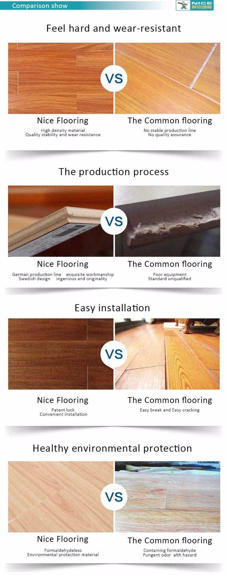 12mm Waterproof indoor use wooden floor plate