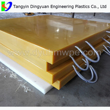 high impact strength Custom PE crane outrigger pads/crane foot support plate