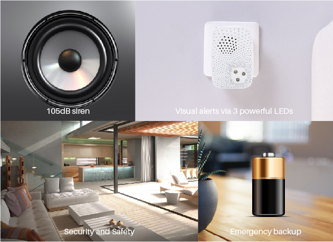 Z-wave Smart Home Automation Wireless Siren Alarm for Security