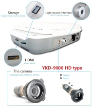 Video gastroscope system video endoscope