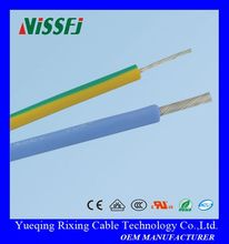 heat resistant insulation for electrical wire insulated wires and cables