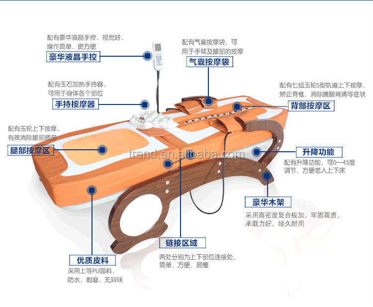 2014 newest Mp3 Jade massage bed with arm airbag cheapest price