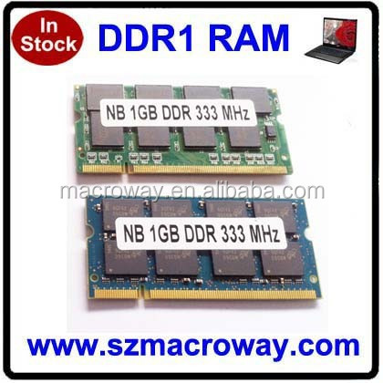 Memory ram module packaging plastic box