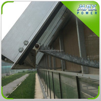 Greenhouse Roofing Material