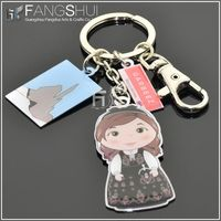 digital photo frame keychain/new promotional pu leather keychain