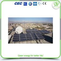 Factory made new import 250watts solar panel