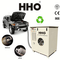 HHO3000 Car carbon cleaning car dvd player for ssangyong rexton