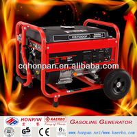 Portable 2kw Genset with Honda Engine