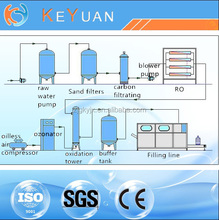 Drink Water Treatment Plant/IMineral Water/Pure Water Treatment Equipment