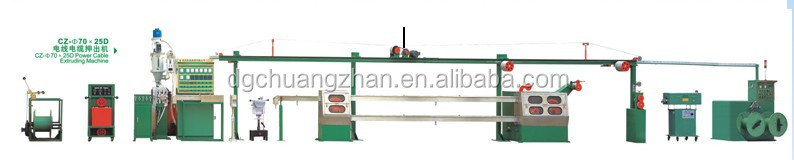 Hot selling high quality cable making equipment