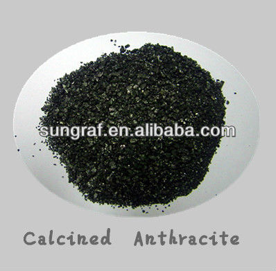 Calcined Anthracite