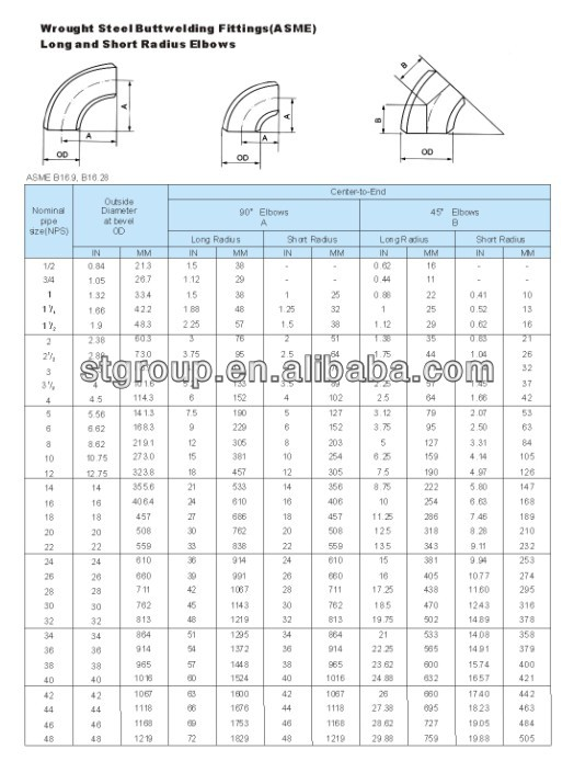 ASTM A234 WPB seamless butt weld pipe fittings elbow