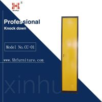 electronic combination lockes for lockers