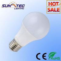 NEW Arrival Strict QC 15 watt gu10 led lamp