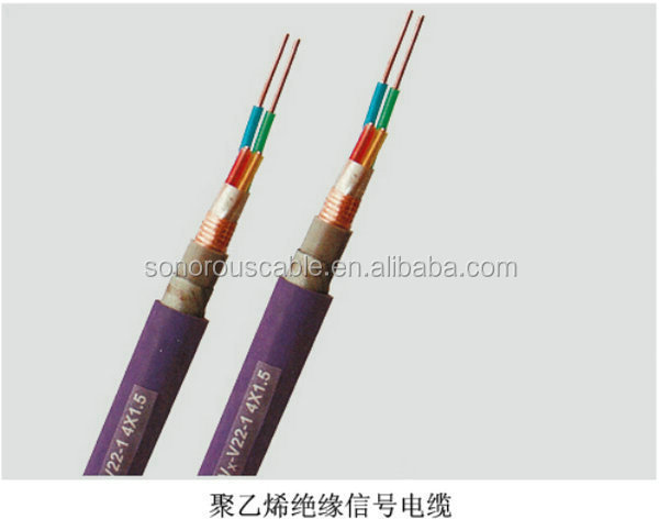 waterproof extruded single core copper wire