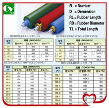 many kinds of printing machinery parts rubber cylinder of heidelberg