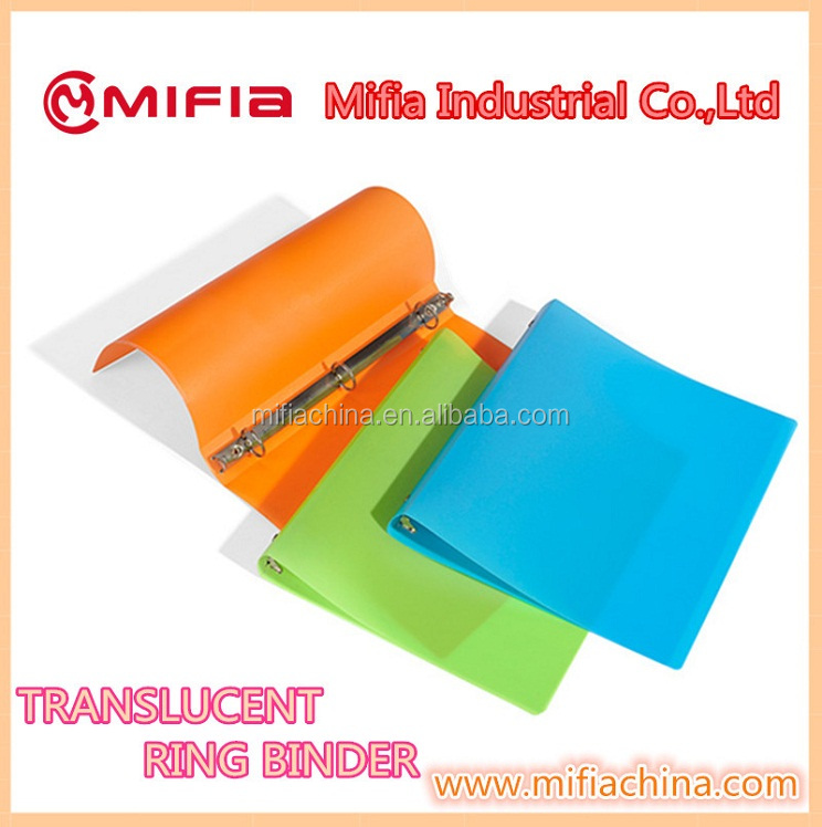 Ring Sublimation Binder