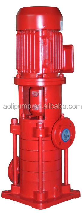 new products 2015 CE approved water mist high pressure firefighting pump